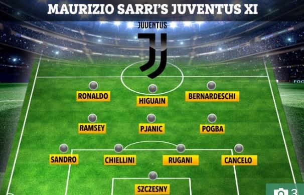 Đội hình Sarri tại Juve: Mang luôn Pogba + Higuain về Ý - Bóng Đá
