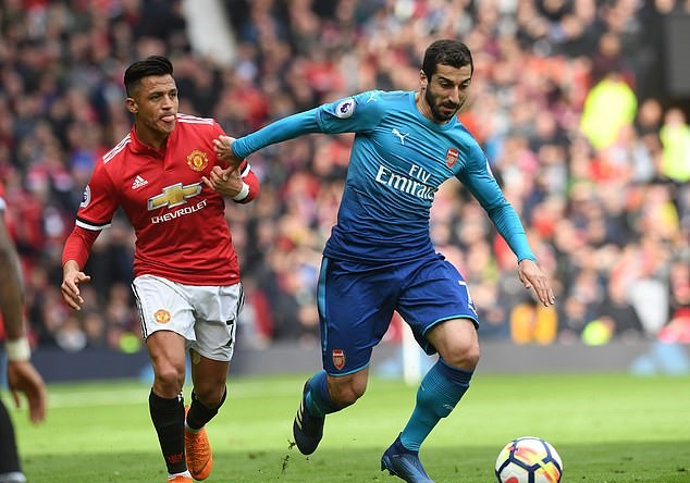 Alexis Sanchez and Henrikh Mkhitaryan swap to end up costing Manchester United and Arsenal a combined £50MILLION - Bóng Đá