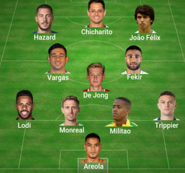 The best XI transfers in La Liga - Bóng Đá