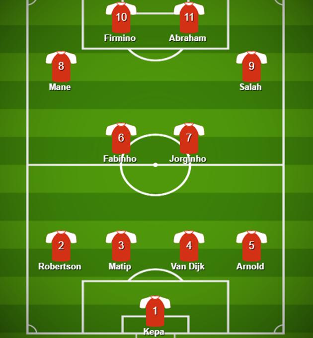 Đội hình kết hợp Chelsea - Livepool - Bóng Đá