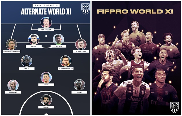 Đội hình tiêu biểu thay thế World XI của FIFA - Bóng Đá
