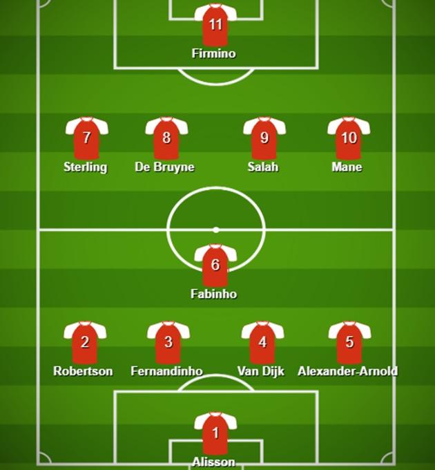 Đôi hình kết hợp Liverpool - Man City - Bóng Đá