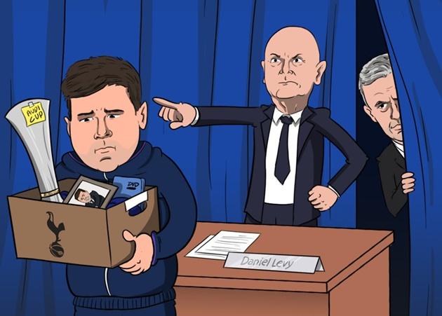 Ảnh chế Mourinho thay Pochettino - Bóng Đá