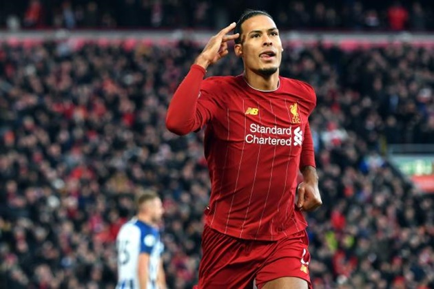 Liverpool to hand Van Dijk new £50M deal to fend off Juventus… but how does it compare to other defenders?  - Bóng Đá