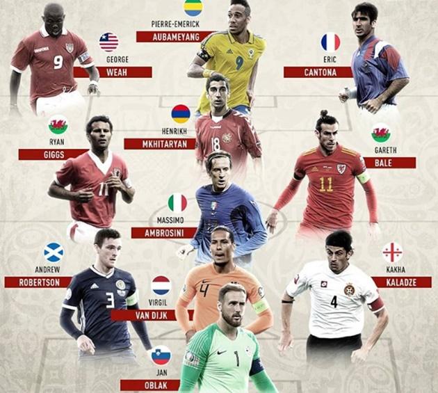 Đội hình chưa dự World Cup - Bóng Đá