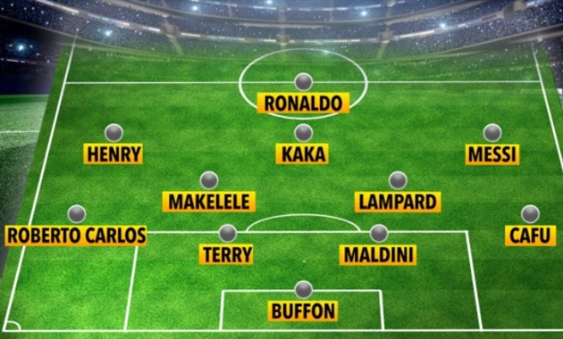 Ronaldinho's Champions League dream team XI revealed  - Bóng Đá