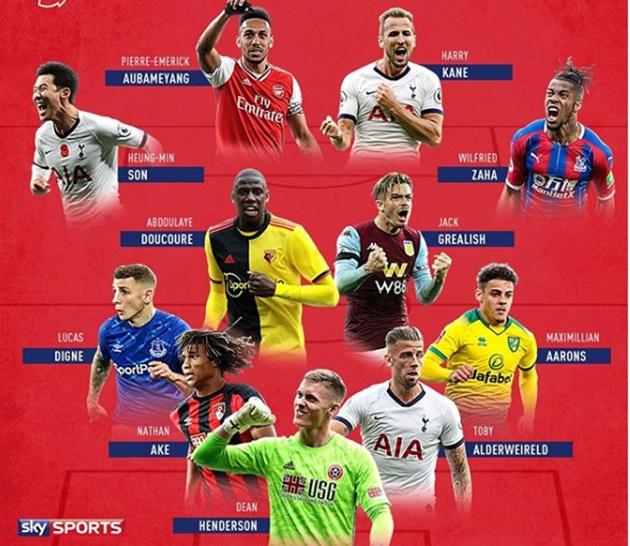 Best XI from outside current Top 6 Premier League - Bóng Đá
