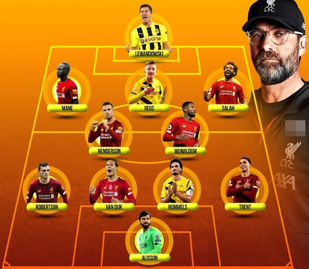 Klopp best combined XI - Bóng Đá
