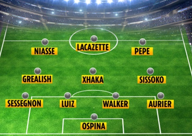 A sex party and a 6am car crash: Which Arsenal, Man City and Tottenham rule breakers get into our Covidiot XI? - Bóng Đá