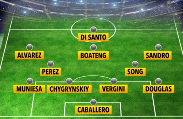 Messi's worst ever team-mates XI including Wigan and Sunderland flops and ex-Arsenal ace Song who failed at Barcelona - Bóng Đá