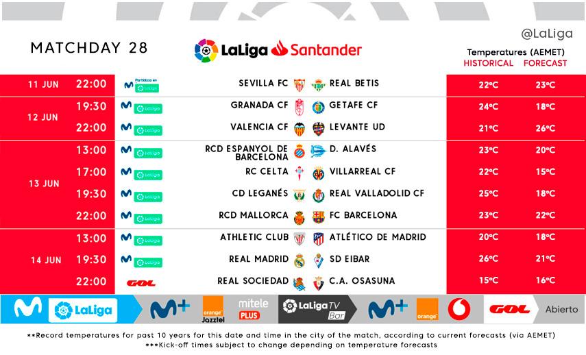 OFFICIAL: Barcelona to restart their La Liga season on June 13 vs. Mallorca. Real Madrid will play vs. Eibar on June 14 - Bóng Đá