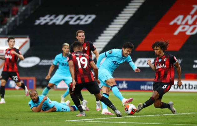 Ảnh Tottenham hòa Bournemouth - Bóng Đá