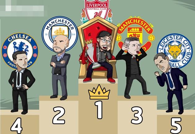 Ảnh chế vòng cuối Premier League - Bóng Đá