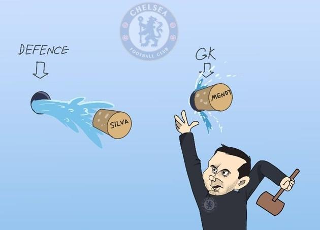 Ảnh chế vòng 3 Premier League - Bóng Đá