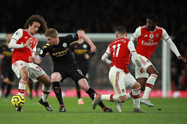 Đội hình Man City đấu Arsenal - Bóng Đá