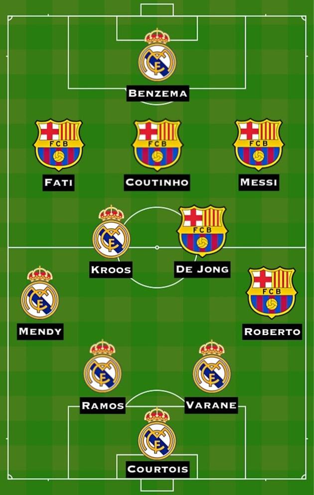 Đội hình kết hợp El Clasico - Bóng Đá