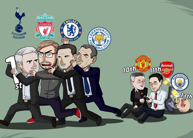 Premier League đang diễn ra gay cấn, với những diễn biến khó lường qua mỗi vòng.