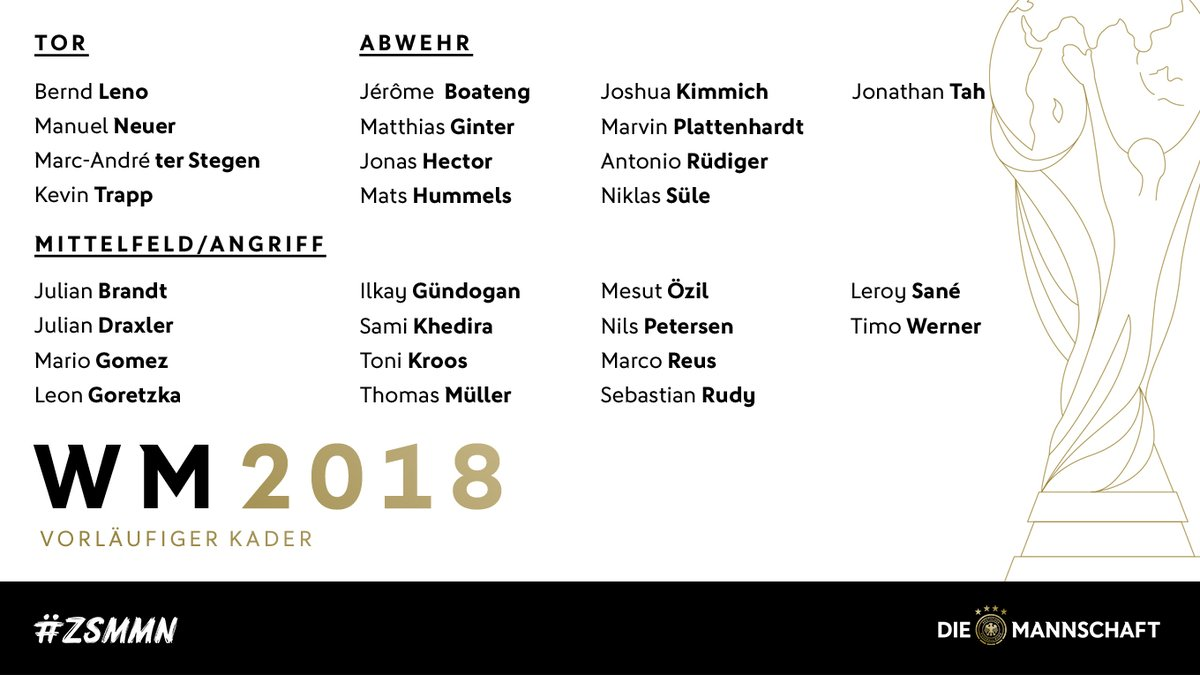 CHÍNH THỨC: Tuyển Đức lần đầu công bố danh sách sơ bộ chuẩn bị cho World Cup: Có Neuer lẫn Reus, không Götze - Bóng Đá