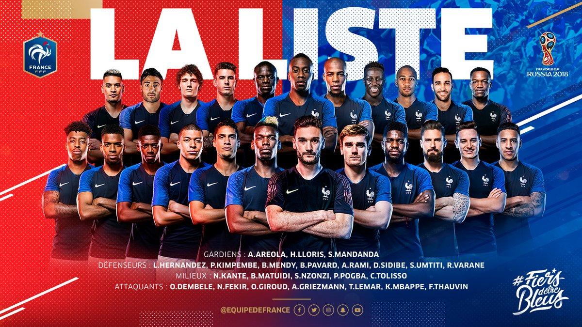 Đội hình Pháp bị đánh giá quá trẻ và nỗi niềm của HLV Deschamps - Bóng Đá