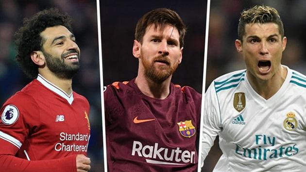 Salah cần 15 năm để đạt đến đẳng cấp của Ronaldo - Bóng Đá