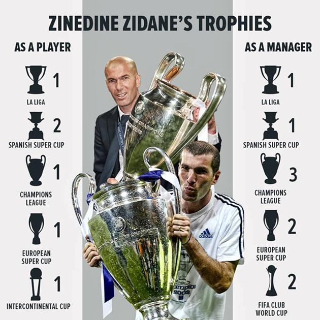 Rốt cuộc, Zidane có giỏi không? - Bóng Đá