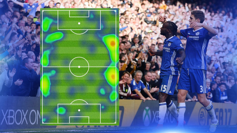 victor-moses-marcos-alonso-chelsea-leicester-heatmap_3809263