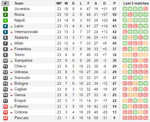 Nhận 2 thẻ đỏ, Milan vẫn thoát hiểm thần kì trước Bologna - Bóng Đá