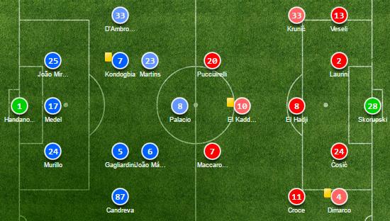 Vắng Icardi, Inter vẫn nhẹ nhàng đả bại Empoli hai bàn không gỡ - Bóng Đá