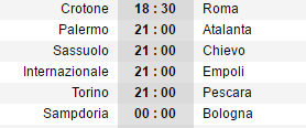 02h45 ngày 13/2, Cagliari vs Juventus: Dớp đen khó phá - Bóng Đá