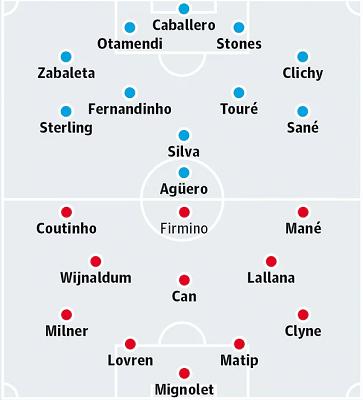 TRỰC TIẾP Manchester City vs Liverpool: Đội hình cập nhật - Bóng Đá