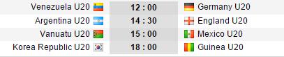 14h30 ngày 20/05, U20 Argentina vs U20 Anh: Bữa tiệc bàn thắng? - Bóng Đá