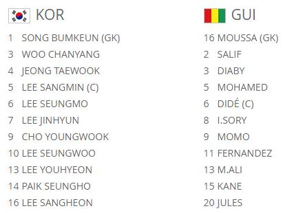TRỰC TIẾP U20 Hàn Quốc vs U20 Guinea: Chờ tài năng của lò La Masia - Bóng Đá