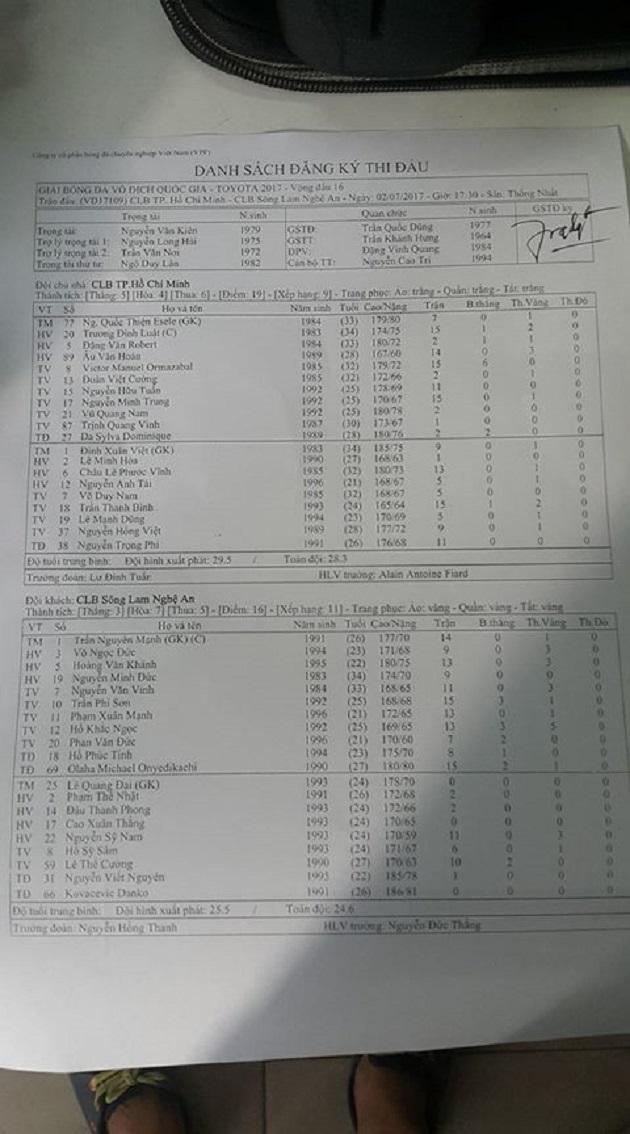 TRỰC TIẾP vòng 16 V-League: Ngôi đầu đổi chủ? - Bóng Đá