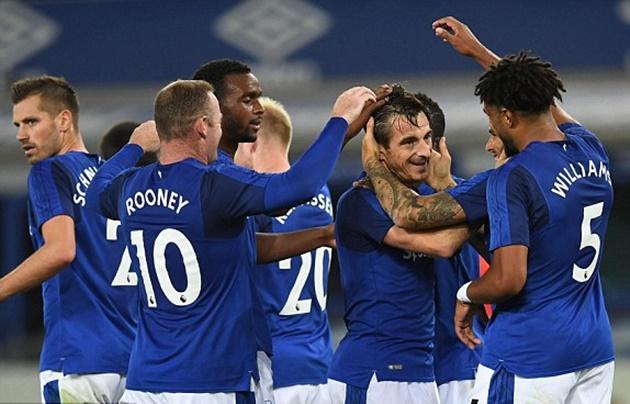 Milan Everton - Bóng Đá