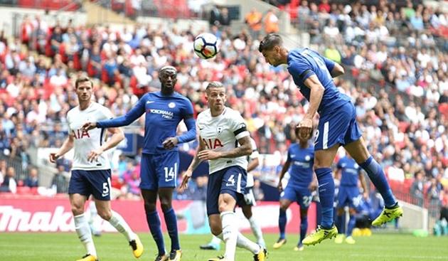 Highlights Tottenham 1-2 Chelsea.