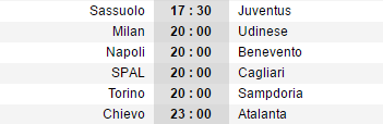 20h00 ngày 17/09, AC Milan vs Udinese: Bài toán khó cho Montella - Bóng Đá