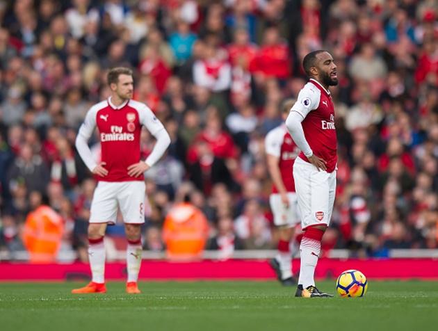 TRỰC TIẾP Arsenal vs Tottenham: Đội hình dự kiến - Bóng Đá
