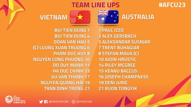 TRỰC TIẾP U23 Việt Nam vs U23 Australia: Đội hình dự kiến - Bóng Đá