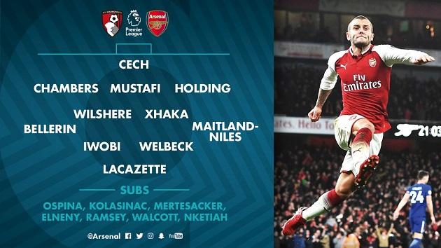 TRỰC TIẾP Bournemouth vs Arsenal: 3 điểm tiễn Sanchez - Bóng Đá