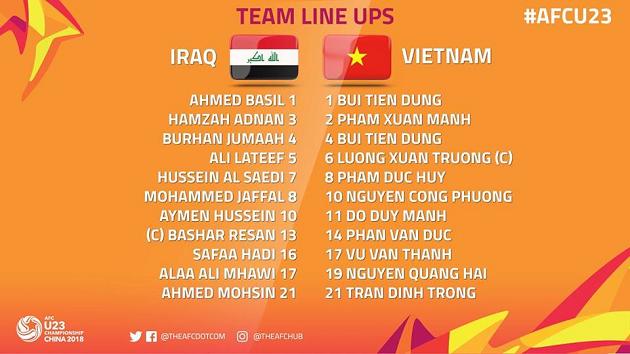 TRỰC TIẾP U23 Iraq vs U23 Việt Nam: Đức Chinh, Văn Toàn đều ngồi ngoài - Bóng Đá
