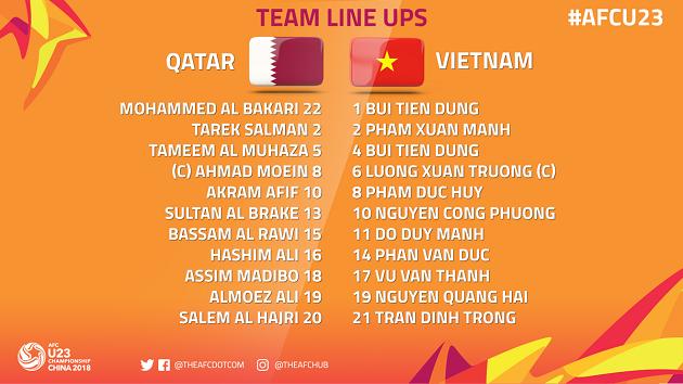 U23 Việt Nam đặt cả châu Á dưới chân mình - Bóng Đá