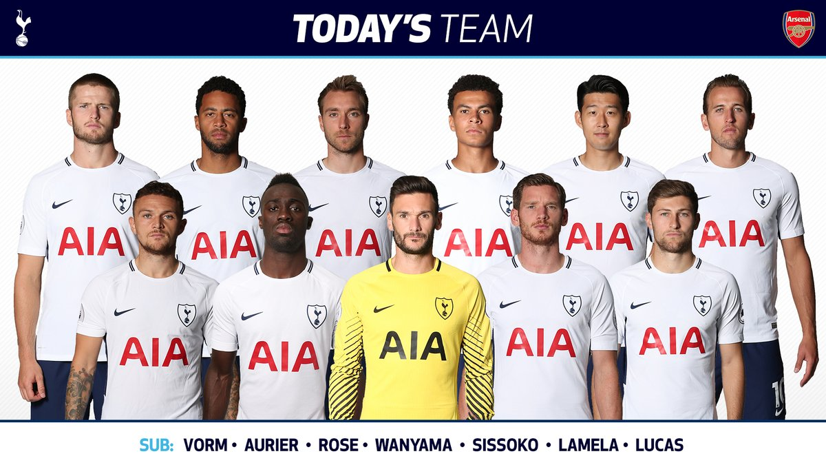 TRỰC TIẾP Tottenham vs Arsenal: Đội hình dự kiến - Bóng Đá