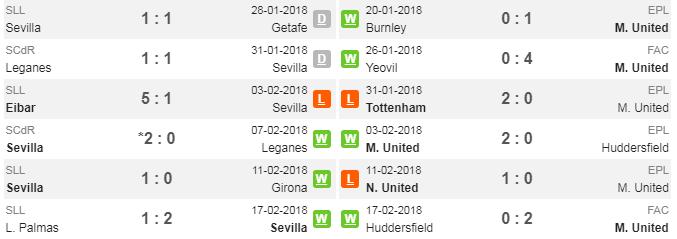 02h45 ngày 22/02, Sevilla vs Man Utd: Lửa thử vàng, gian nan thử sức - Bóng Đá