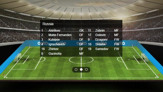 TRỰC TIẾP Nga vs Saudi Arabia: Đội hình ra sân của Nga - Bóng Đá