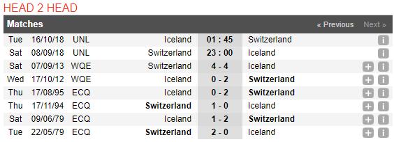 23h00 ngày 08/09, Thụy Sỹ vs Iceland: Ngày Xhaka trở lại? - Bóng Đá