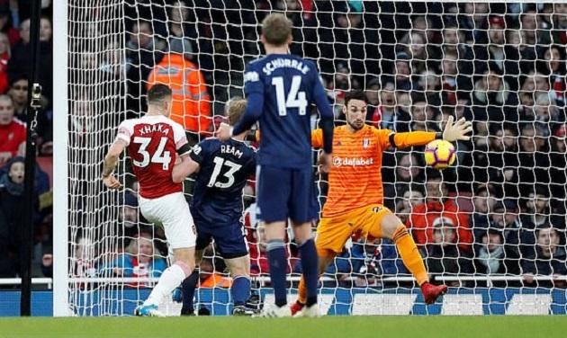 TRỰC TIẾP Arsenal 1-0 Fulham: Xhaka nổ súng (H1) - Bóng Đá