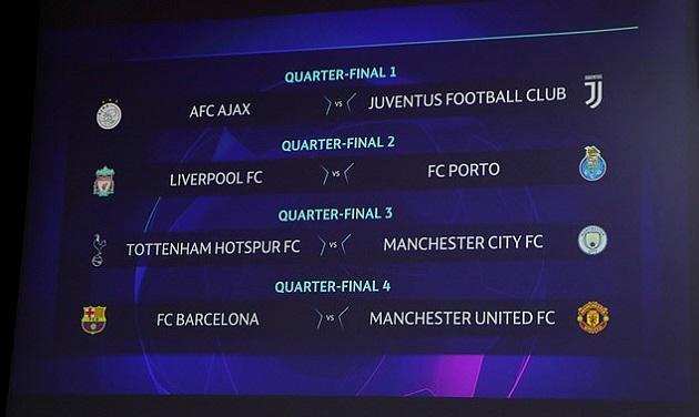 Tứ kết Champions League: Nước Anh đại chiến; Man Utd gặp Barca - Kí ức bàn tay run rẩy của Sir Alex quay về - Bóng Đá
