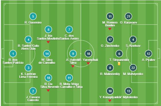 Bồ Đào Nha bất ngờ tịt ngòi trong ngày trở lại của Ronaldo - Bóng Đá