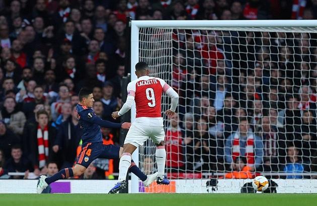TRỰC TIẾP Valencia vs Arsenal - Bóng Đá