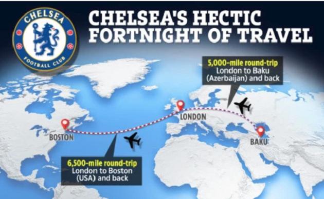 Chelsea gặp ngay phiền toái trong buổi tập đầu tiên trên đất Mỹ - Bóng Đá